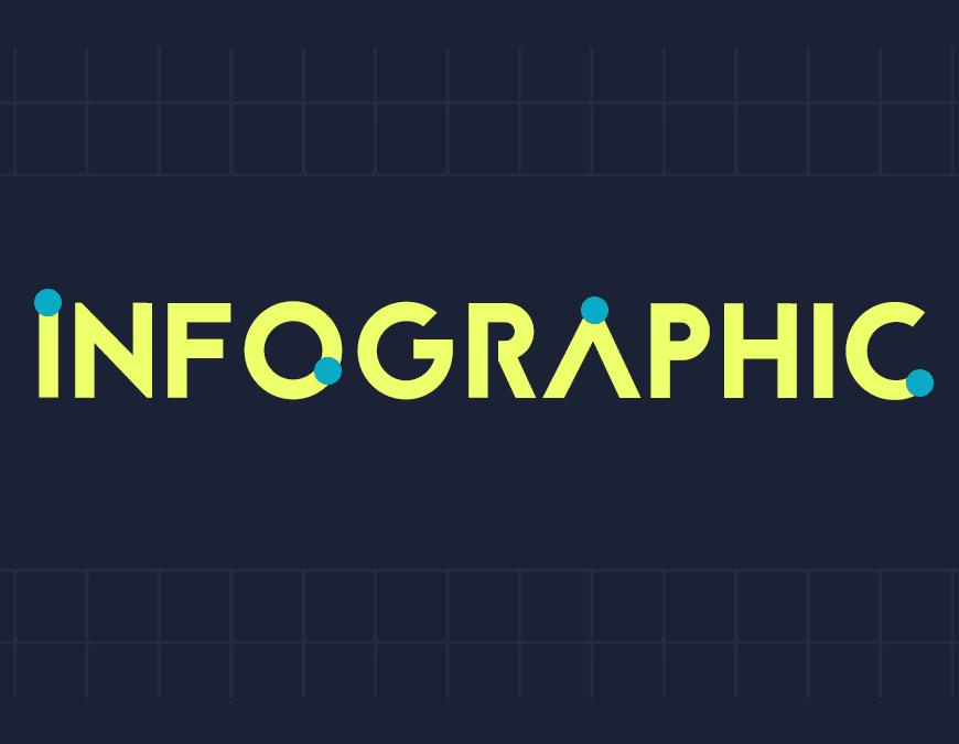 Infographic – Plugins & Themes for Amazon Affiliates