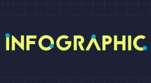 infographic affiliate