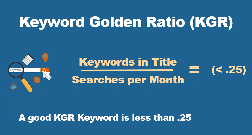 Keyword Golden Ratio Method