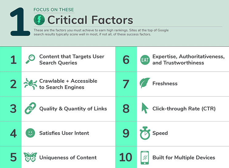 critical factors seo