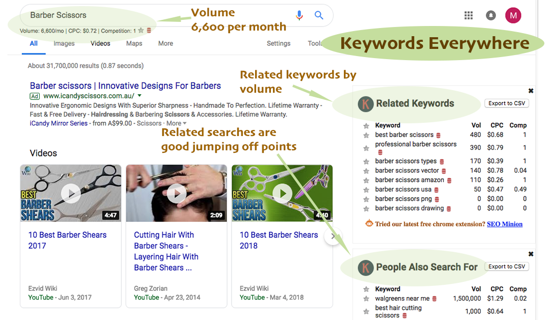 keywords everywhere for affiliate seo