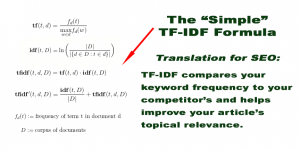 tf-idf-explained