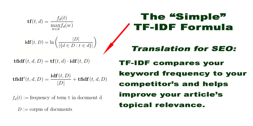 TF-IDF: Improve your Content's Topical Relevance and Rank Higher
