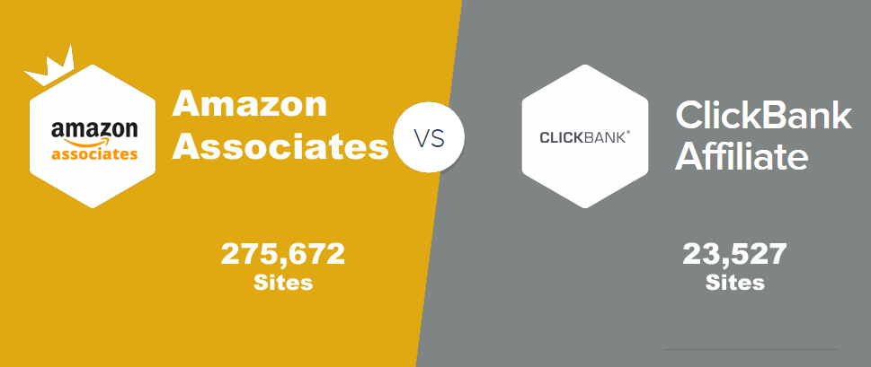 amazon vs clickbank