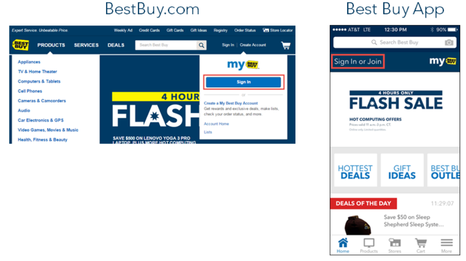Best Buy Affiliate Program Review – A good Amazon Alternative? No