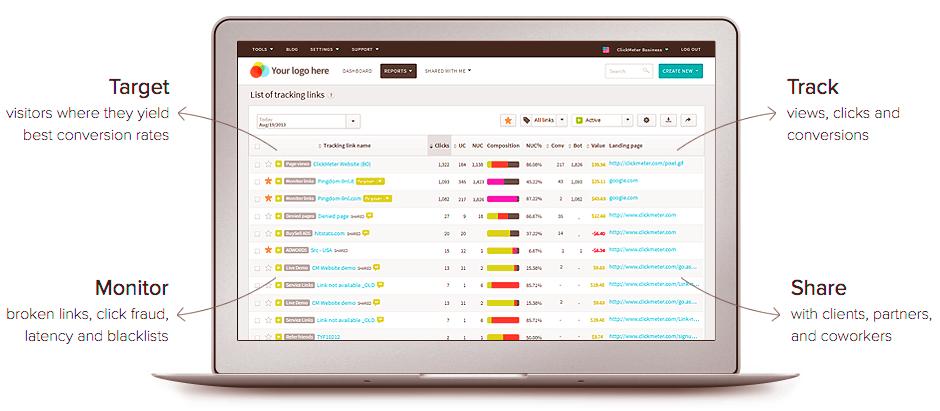 Clickmeter Link Management