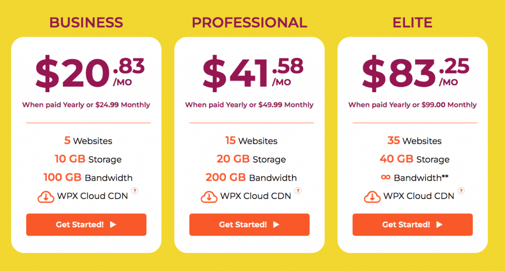 wpx pricing