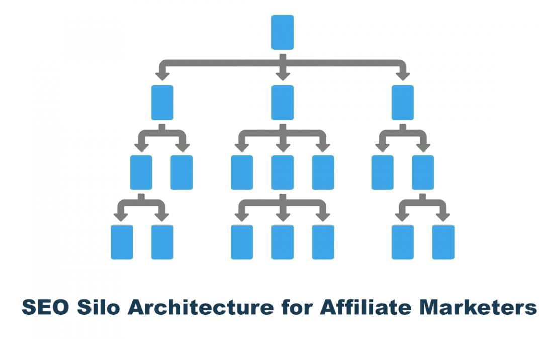 silo SEO affiliate marketers